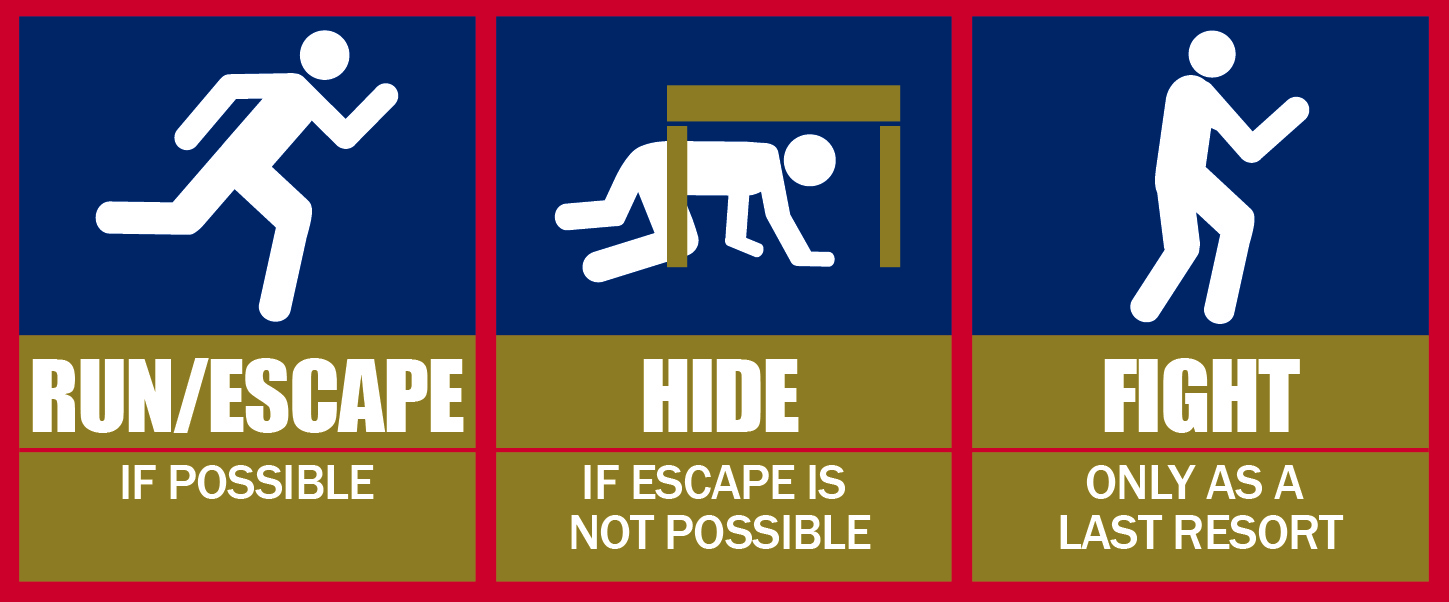 Run / escape if possible; hide if escape is not possible; fight only as a last resort.